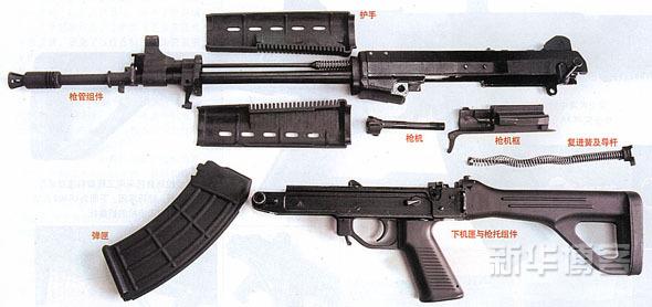 步枪相同的龙门结构,可安装白光瞄准镜和微光瞄准镜