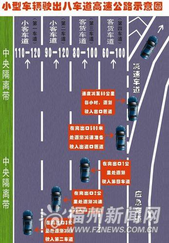 小型客车驶出高清图片