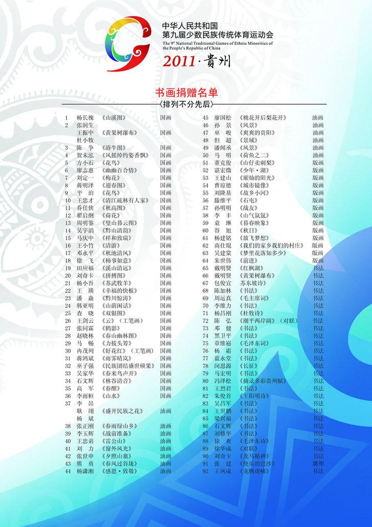 第九届民族运动会书画捐赠名单