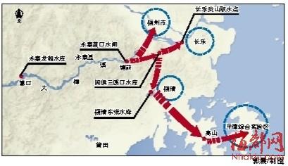 大樟溪将向长乐福清平潭供水 规划方案启动编制